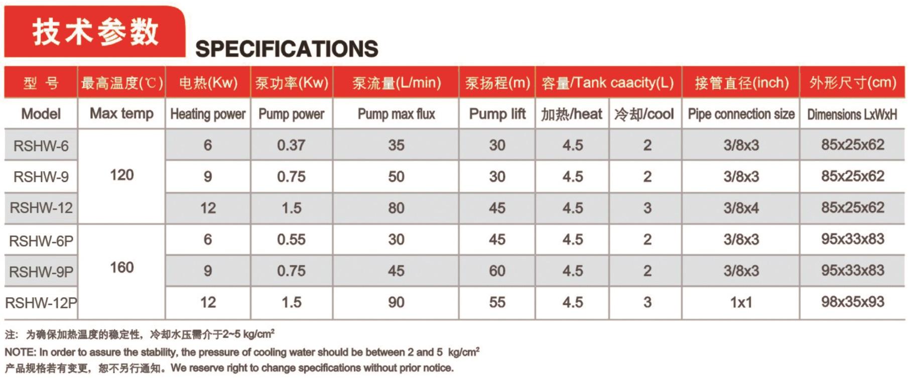 高温运水式模温机