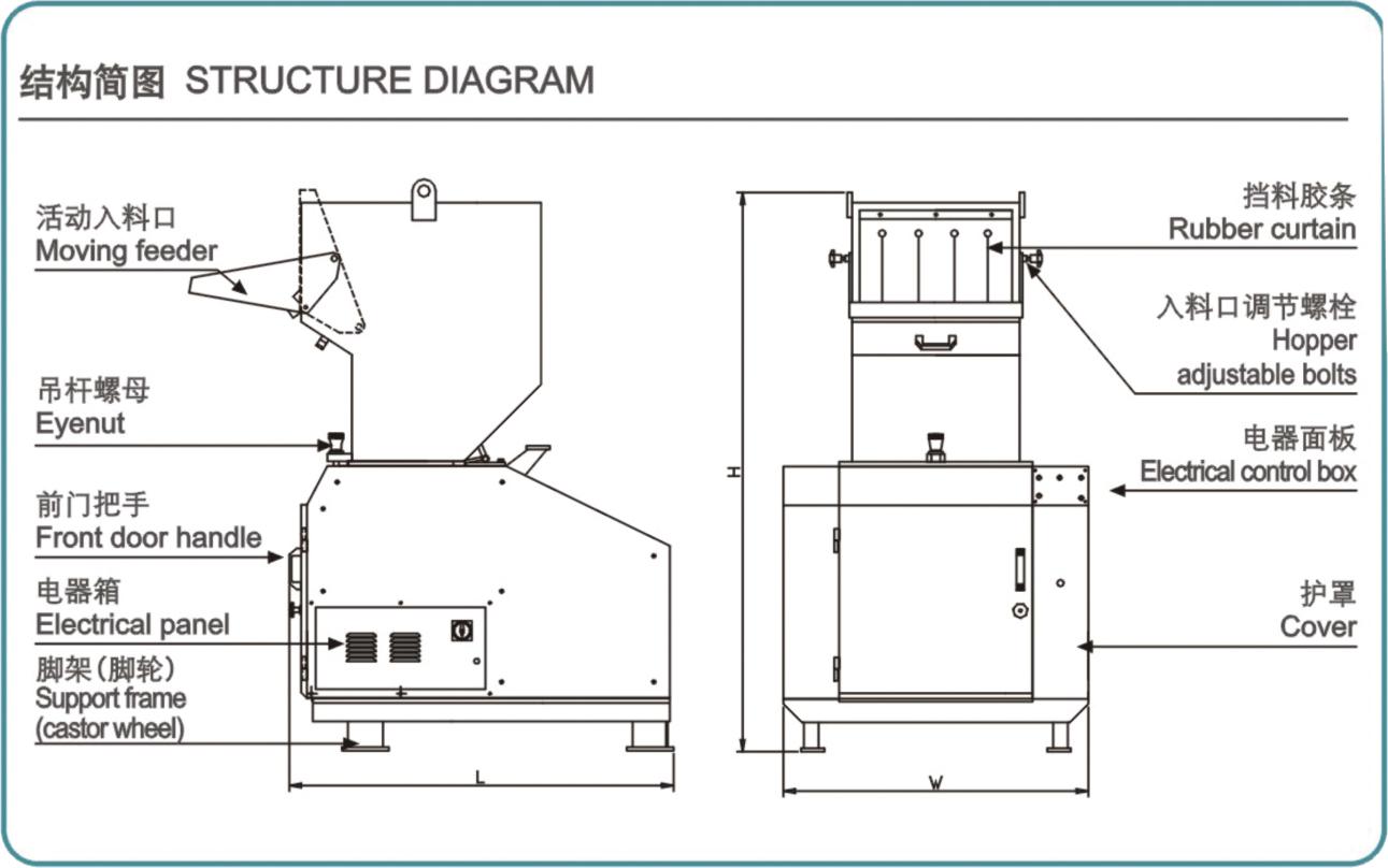 佛山市昇业塑料机械有限公司,主要从事注塑周边设备设计研发、自主生产、自主销售、自主售后一条龙服务,服务热线:400-6903-886.png