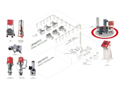 Centeral conveying system